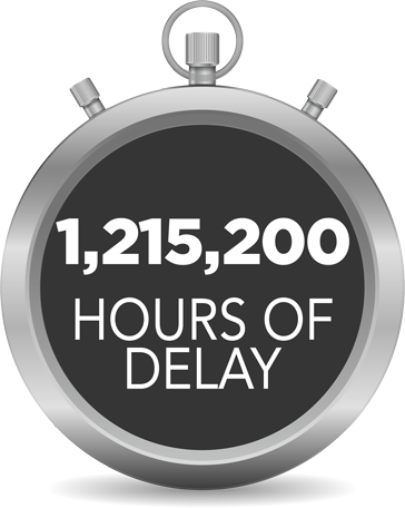 840,000 hours of delay