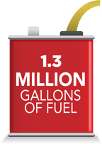 1.1 million gallons of fuel