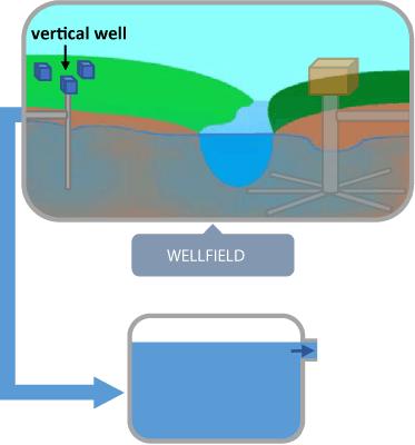 Raw Water illustration